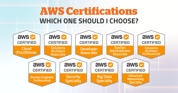 aws certified solutions architect associate practice exams, aws certified solutions architect exam cost, aws certified solutions architect associate, aws certified solutions architect associate all-in-one exam guide, aws certified solutions architect associate all-in-one exam guide pdf, the aws certified solutions architect, the aws certified solutions architect – associate, become an aws certified solutions architect associate 2019, a cloud guru aws certified solutions architect - associate, aws certified solutions architect book, aws certified solutions architect book pdf, aws certified solutions architect book 2019, aws certified solutions architect coursera, aws certified solutions architect certification training, aws certified solutions architect dumps 2019, aws certified solutions architect download, aws certified solutions architect associate practice exams, aws certified solutions architect exam cost, aws certified solutions architect associate, aws certified solutions architect associate all-in-one exam guide, aws certified solutions architect associate all-in-one exam guide pdf, the aws certified solutions architect, the aws certified solutions architect – associate, become an aws certified solutions architect associate 2019, a cloud guru aws certified solutions architect - associate, aws certified solutions architect book, aws certified solutions architect book pdf, aws certified solutions architect book 2019, aws certified solutions architect coursera, aws certified solutions architect certification training, aws certified solutions architect dumps 2019, aws certified solutions architect download, aws certification login, aws certified solutions architect pdf, aws certification training, aws certified cloud practitioner, aws certified developer associate, saa-c01 exam questions, aws certified solutions architect salary, saa-c01, aws certified developer, udemy aws certified solutions architect associate 2018 download, udemy aws developer, aws certified s
